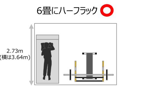 パワーラックを置いた際の畳数別レイアウトイメージ【ホームジムには何畳が理想?】