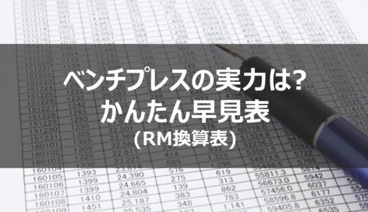ベンチプレスのRM換算表(早見表)&活用方法【デッドリフト・スクワットも】